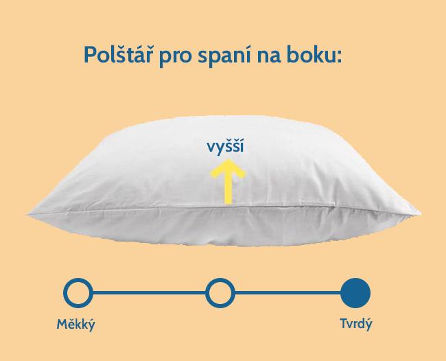 jak vybrat polštář – polštář pro spaní na boku