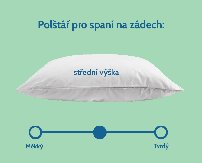 jak vybrat polštář – polštář pro spaní na zádech